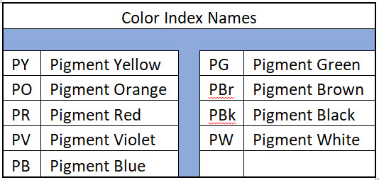 Color Index Names